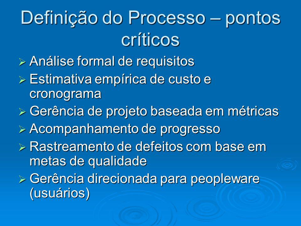 Definição do Processo – pontos críticos Análise formal de requisitos Análise formal de requisitos Estimativa empírica de custo e cronograma Estimativa
