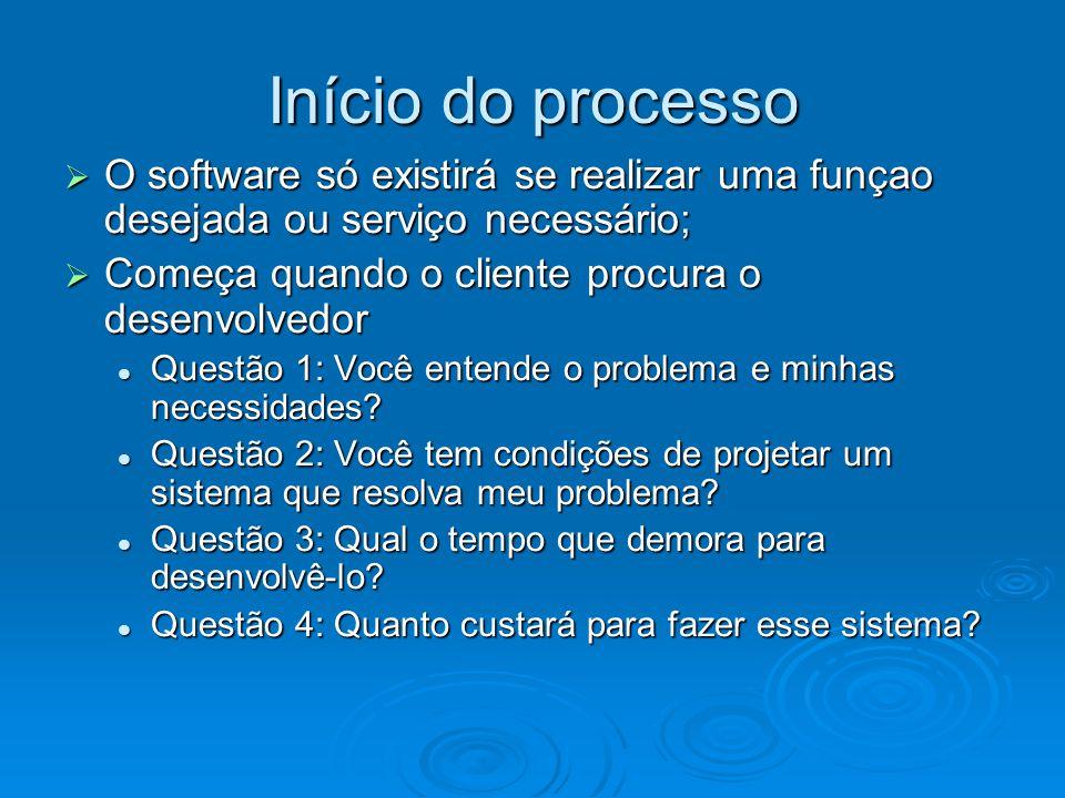 Início do processo O software só existirá se realizar uma funçao desejada ou serviço necessário; O software só existirá se realizar uma funçao desejad