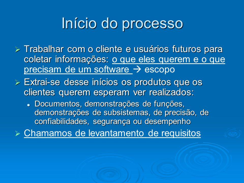 Início do processo Trabalhar com o cliente e usuários futuros para coletar informações: Trabalhar com o cliente e usuários futuros para coletar inform