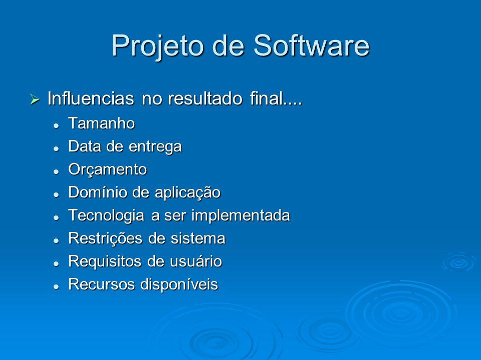Projeto de Software Influencias no resultado final.... Influencias no resultado final.... Tamanho Tamanho Data de entrega Data de entrega Orçamento Or