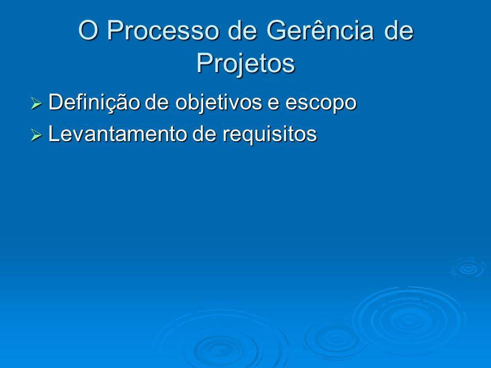 O Processo de Gerência de Projetos Definição de objetivos e escopo Definição de objetivos e escopo Levantamento de requisitos Levantamento de requisit