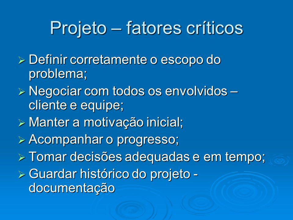Projeto – fatores críticos Definir corretamente o escopo do problema; Definir corretamente o escopo do problema; Negociar com todos os envolvidos – cl