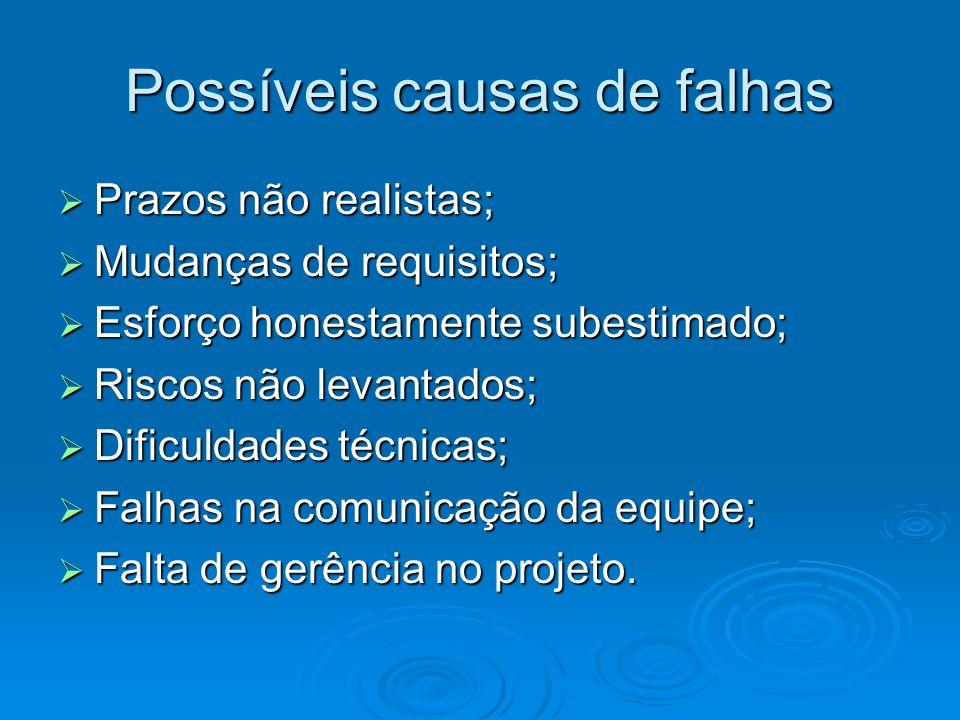 Possíveis causas de falhas Prazos não realistas; Prazos não realistas; Mudanças de requisitos; Mudanças de requisitos; Esforço honestamente subestimad