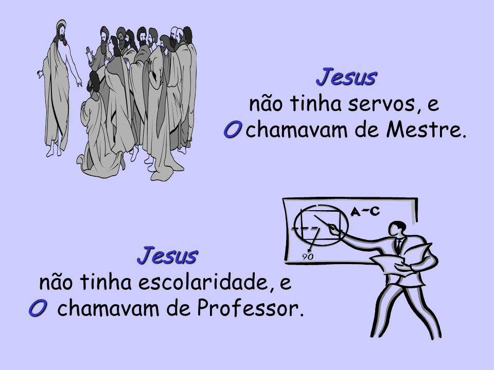 Quem é Jesus Cristo? O maior homem da História.