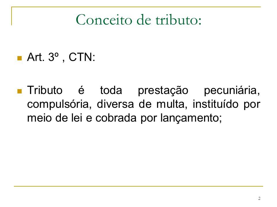 3 Impostos Art.145, I, CF e art.