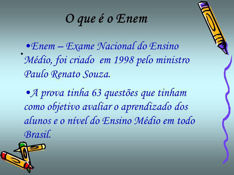 O que é o Enem Enem – Exame Nacional do Ensino Médio, foi criado em 1998 pelo ministro Paulo Renato Souza.
