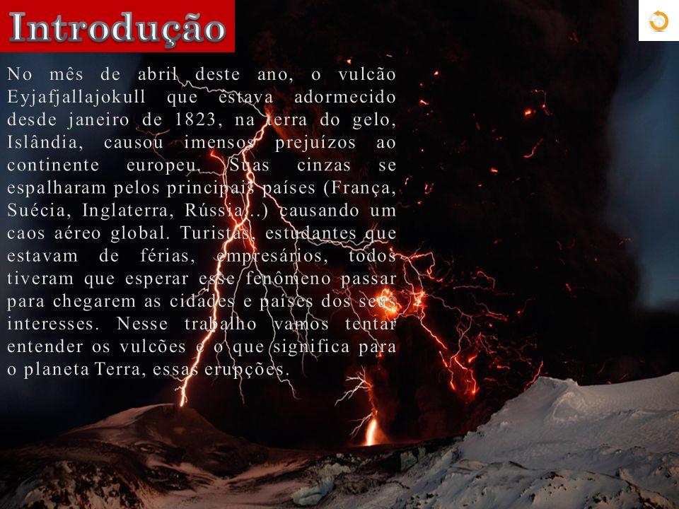 Voltar a página inicial Pesquisar noticias e estudos relacionados aos vulcões.