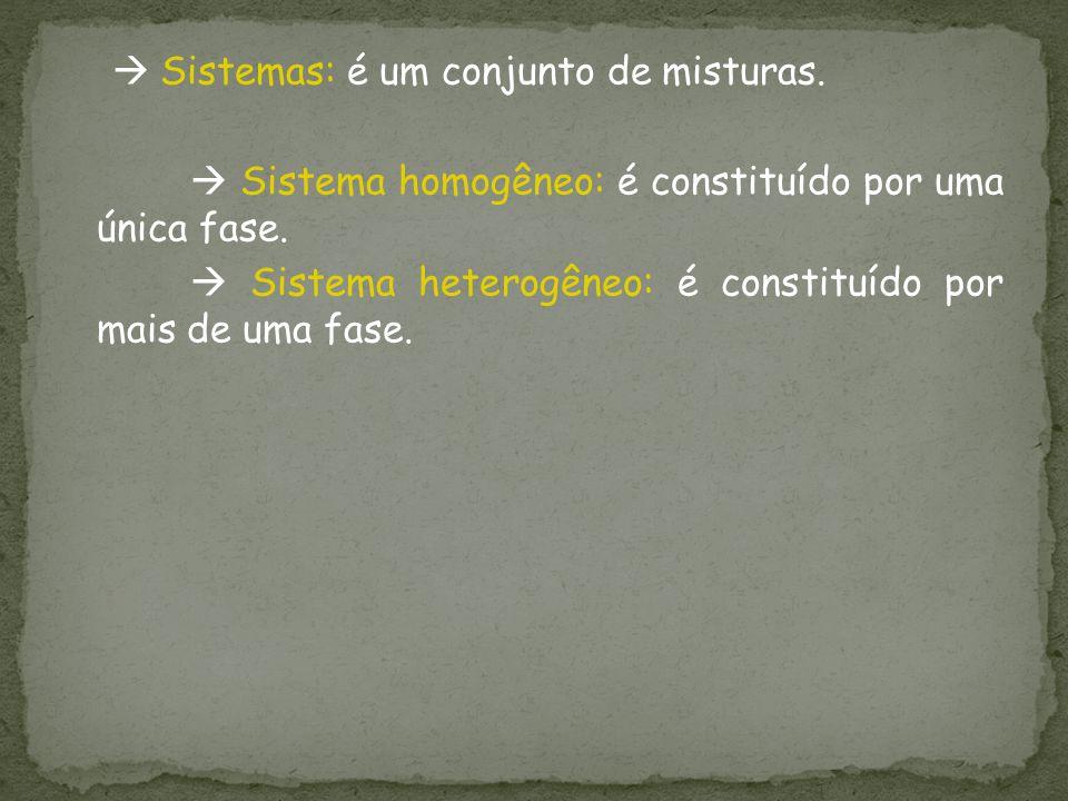 Sistemas: é um conjunto de misturas. Sistema homogêneo: é constituído por uma única fase. Sistema heterogêneo: é constituído por mais de uma fase.