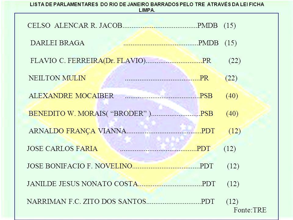 LISTA DE PARLAMENTARES DO RIO DE JANEIRO BARRADOS PELO TRE ATRAVÉS DA LEI FICHA LIMPA.