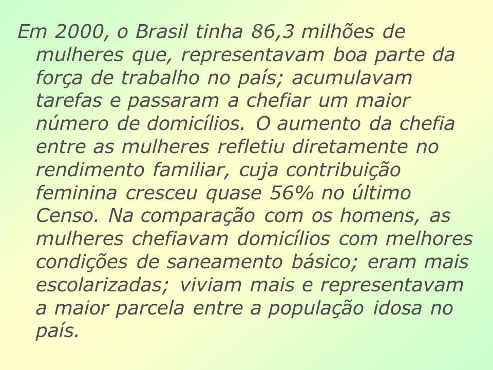Em 2000, o Brasil tinha 86,3 milhões de mulheres que, representavam boa parte da força de trabalho no país; acumulavam tarefas e passaram a chefiar um