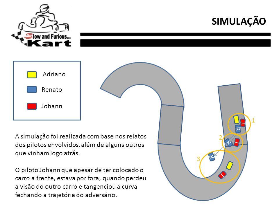 A simulação foi realizada com base nos relatos dos pilotos envolvidos, além de alguns outros que vinham logo atrás. O piloto Johann que apesar de ter