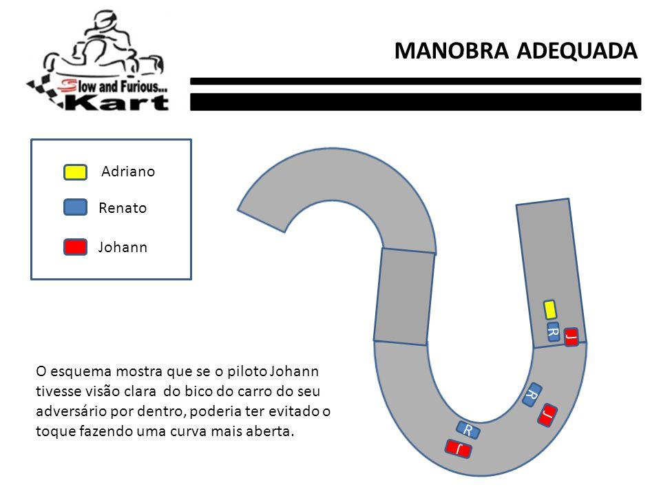 O esquema mostra que se o piloto Johann tivesse visão clara do bico do carro do seu adversário por dentro, poderia ter evitado o toque fazendo uma cur