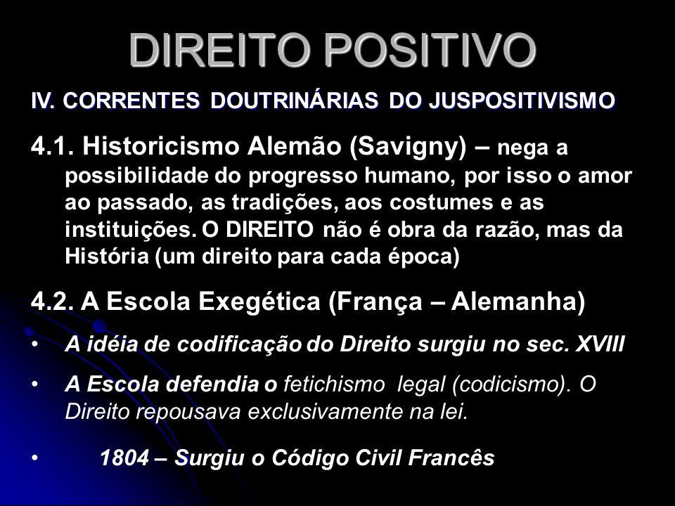 DIREITO POSITIVO IV. CORRENTES DOUTRINÁRIAS DO JUSPOSITIVISMO 4.1. Historicismo Alemão (Savigny) – nega a possibilidade do progresso humano, por isso