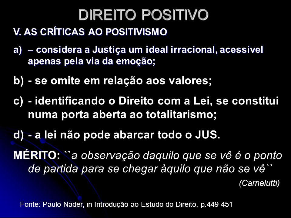 DIREITO POSITIVO V. AS CRÍTICAS AO POSITIVISMO a)– considera a Justiça um ideal irracional, acessível apenas pela via da emoção; b)- se omite em relaç