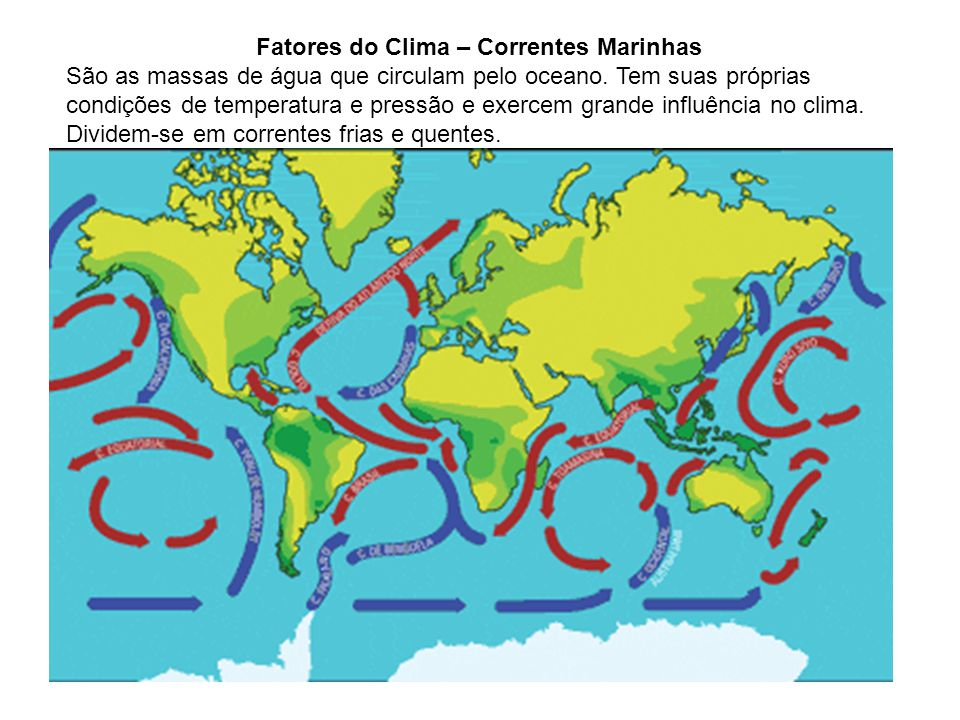 Fatores do Clima – Correntes Marinhas São as massas de água que circulam pelo oceano. Tem suas próprias condições de temperatura e pressão e exercem g