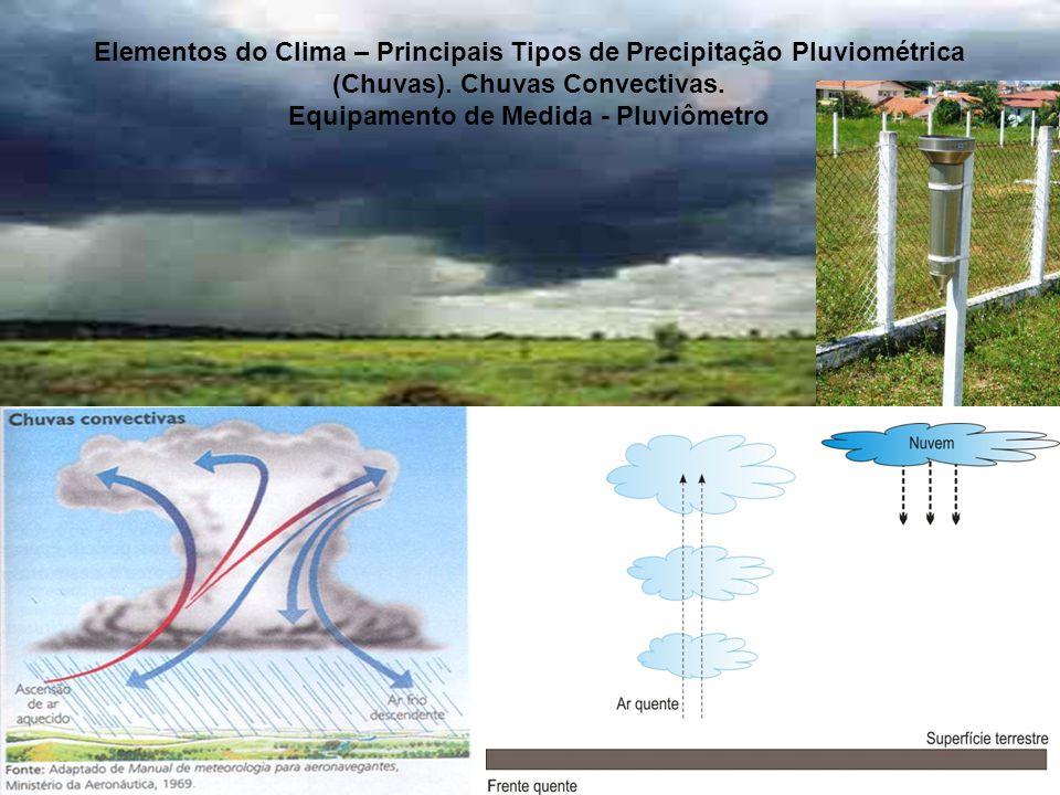 Elementos do Clima – Principais Tipos de Precipitação Pluviométrica (Chuvas). Chuvas Convectivas. Equipamento de Medida - Pluviômetro
