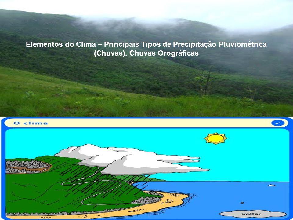 Elementos do Clima – Principais Tipos de Precipitação Pluviométrica (Chuvas). Chuvas Orográficas