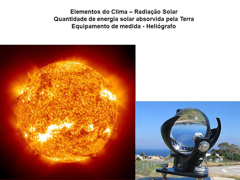 Elementos do Clima – Radiação Solar Quantidade de energia solar absorvida pela Terra Equipamento de medida - Heliógrafo