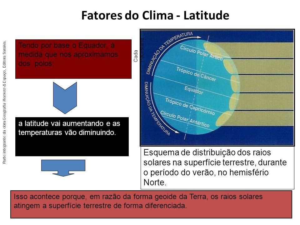 Tendo por base o Equador, à medida que nos aproximamos dos polos: Cada Paulistana Esquema de distribuição dos raios solares na superfície terrestre, d