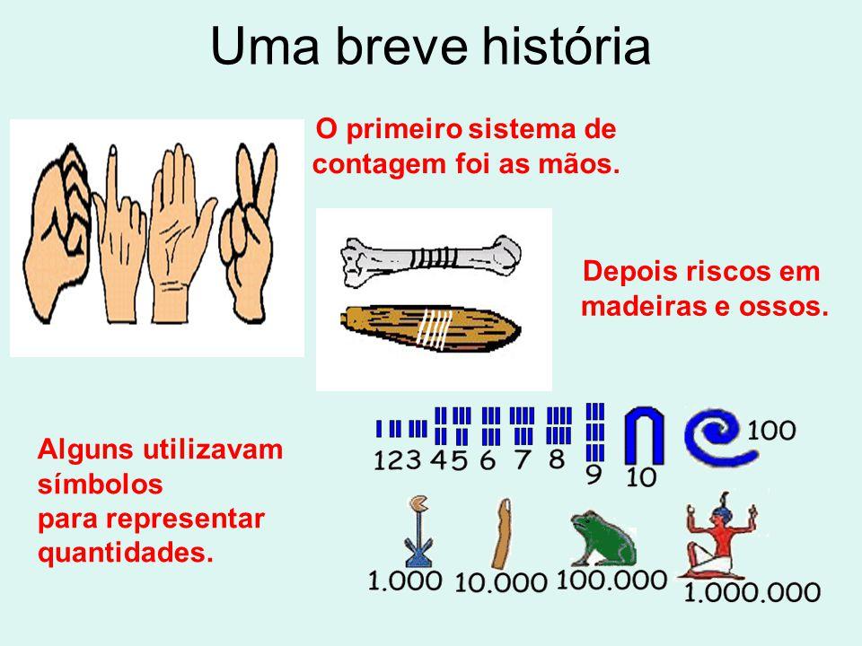 Uma breve história O primeiro sistema de contagem foi as mãos. Depois riscos em madeiras e ossos. Alguns utilizavam símbolos para representar quantida