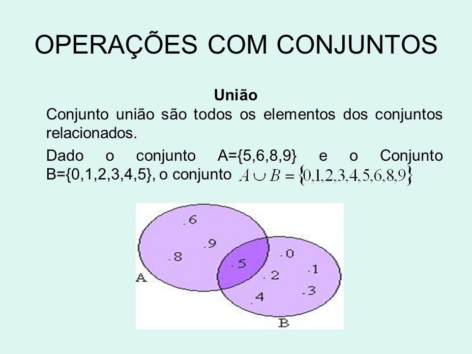 OPERAÇÕES COM CONJUNTOS União Conjunto união são todos os elementos dos conjuntos relacionados. Dado o conjunto A={5,6,8,9} e o Conjunto B={0,1,2,3,4,