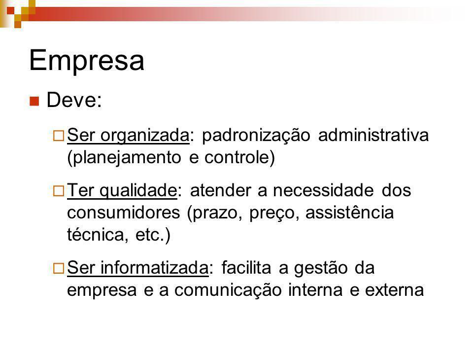 Empresa Deve: Ser organizada: padronização administrativa (planejamento e controle) Ter qualidade: atender a necessidade dos consumidores (prazo, preç
