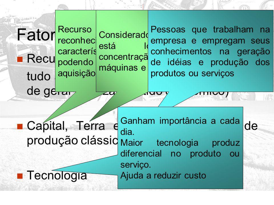 Fatores de produção Recurso tudo aquilo que gera ou tem a capacidade de gerar riqueza (sentido econômico) Capital, Terra e Trabalho – fatores de produ