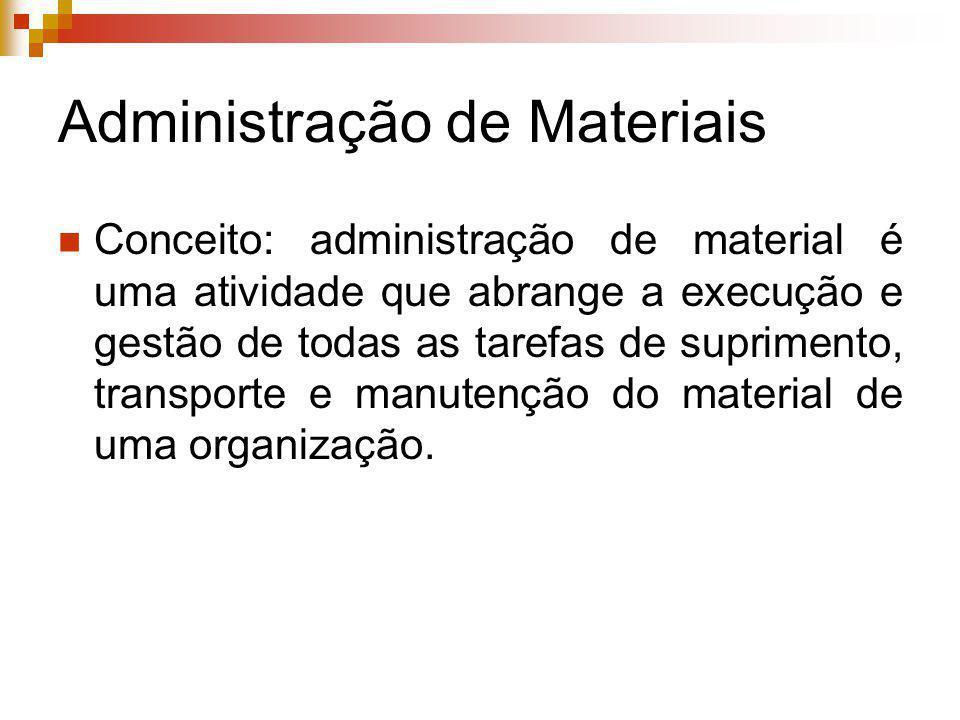 Administração de Materiais Conceito: administração de material é uma atividade que abrange a execução e gestão de todas as tarefas de suprimento, tran