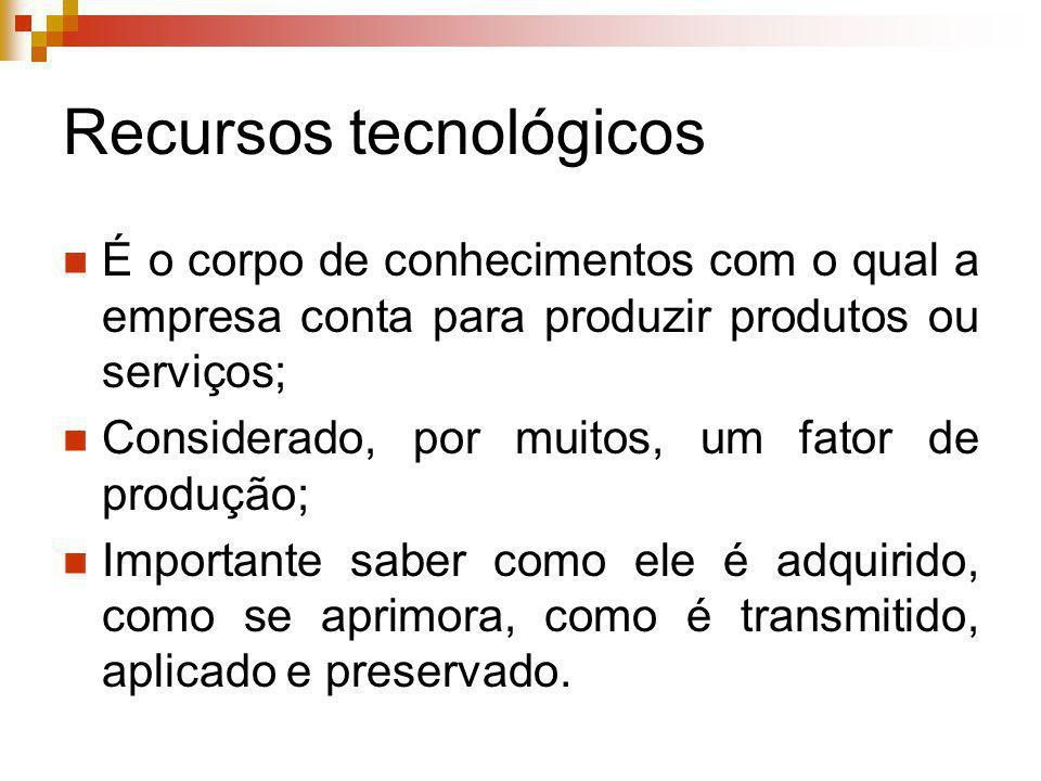 Recursos tecnológicos É o corpo de conhecimentos com o qual a empresa conta para produzir produtos ou serviços; Considerado, por muitos, um fator de p