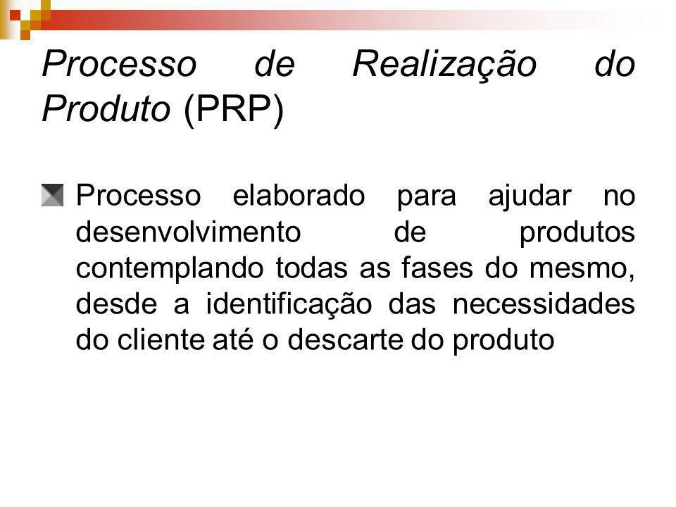 Processo de Realização do Produto (PRP) Processo elaborado para ajudar no desenvolvimento de produtos contemplando todas as fases do mesmo, desde a id