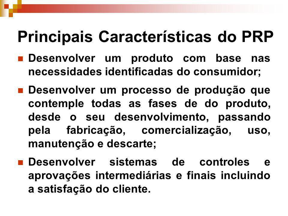 Principais Características do PRP Desenvolver um produto com base nas necessidades identificadas do consumidor; Desenvolver um processo de produção qu