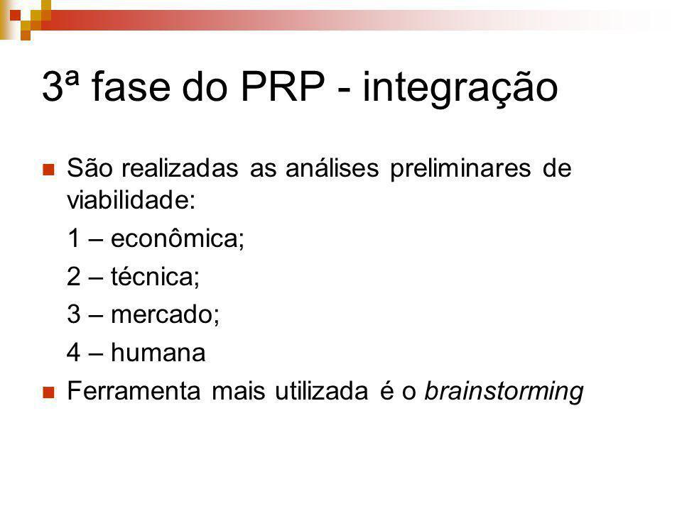 3ª fase do PRP - integração São realizadas as análises preliminares de viabilidade: 1 – econômica; 2 – técnica; 3 – mercado; 4 – humana Ferramenta mai