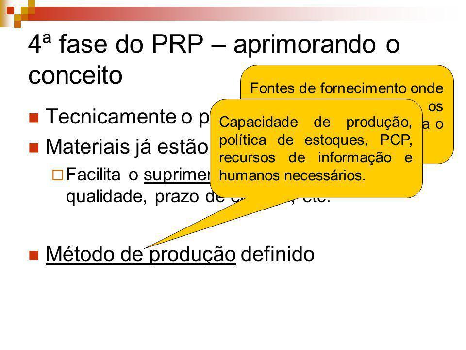 4ª fase do PRP – aprimorando o conceito Tecnicamente o projeto já está definido Materiais já estão definidos: Facilita o suprimento e as regras de qua