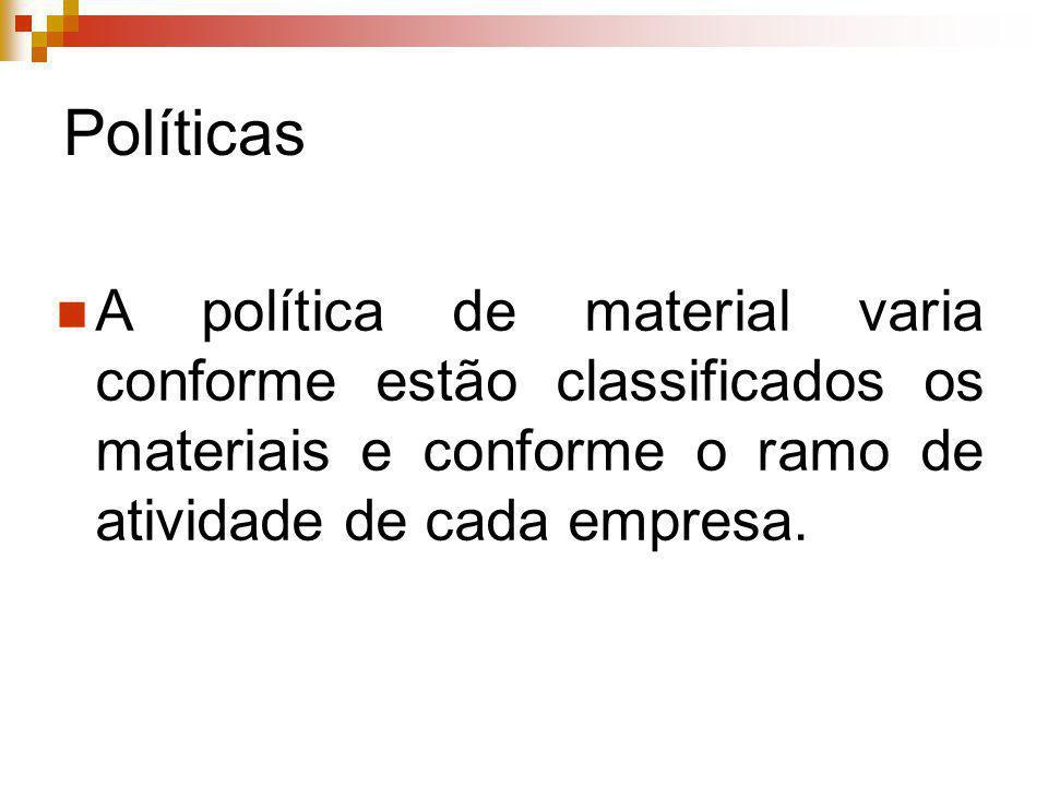 Políticas Básicas: Padronização dos materiais em uso na empresa Acompanhamento do ciclo dos materiais Padronização se dá pela aplicação de especificações técnicas e programas de classificação e catalogação de materiais.