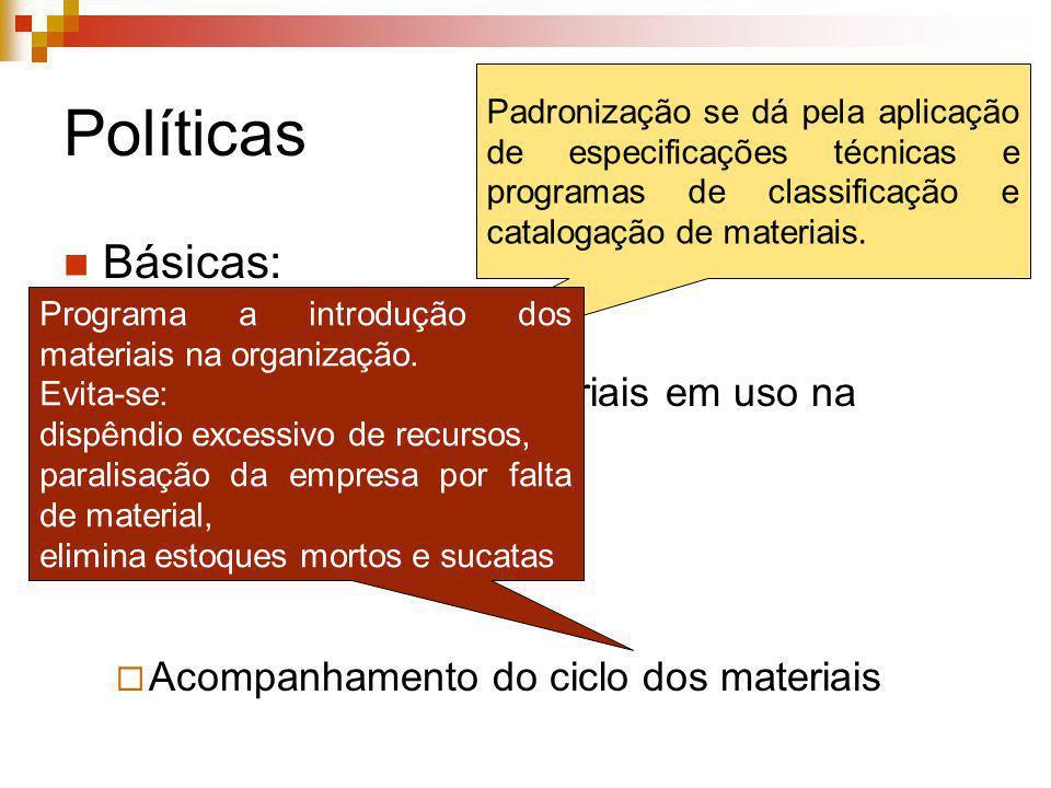 Políticas Básicas: Padronização dos materiais em uso na empresa Acompanhamento do ciclo dos materiais Padronização se dá pela aplicação de especificaç