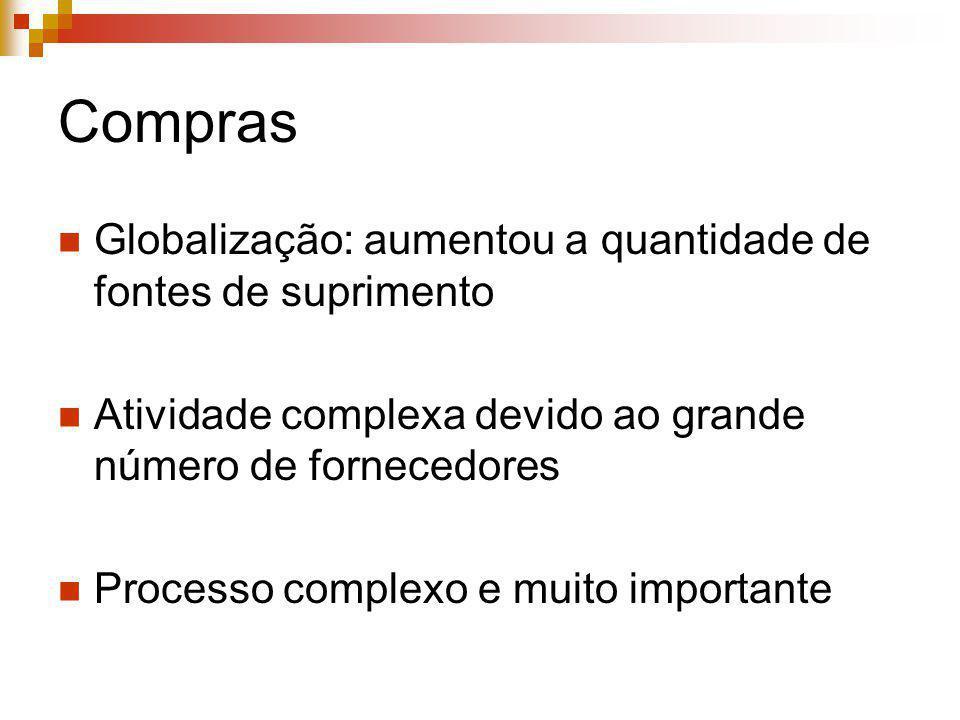 Compras Globalização: aumentou a quantidade de fontes de suprimento Atividade complexa devido ao grande número de fornecedores Processo complexo e mui