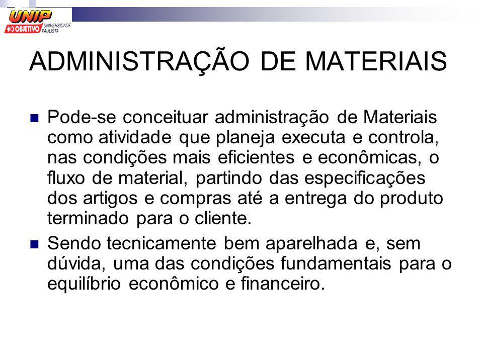ADMINISTRAÇÃO DE MATERIAIS Pode-se conceituar administração de Materiais como atividade que planeja executa e controla, nas condições mais eficientes