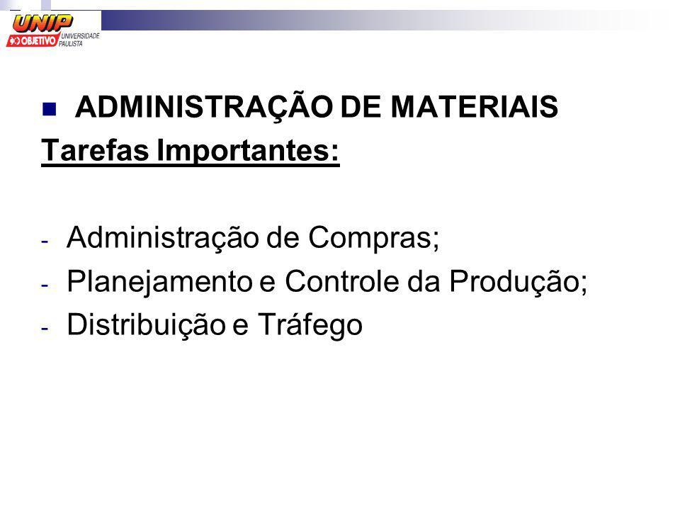 ADMINISTRAÇÃO DE MATERIAIS Tarefas Importantes: - Administração de Compras; - Planejamento e Controle da Produção; - Distribuição e Tráfego
