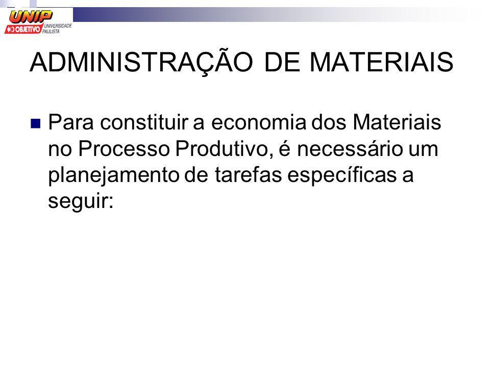 ADMINISTRAÇÃO DE MATERIAIS Para constituir a economia dos Materiais no Processo Produtivo, é necessário um planejamento de tarefas específicas a segui