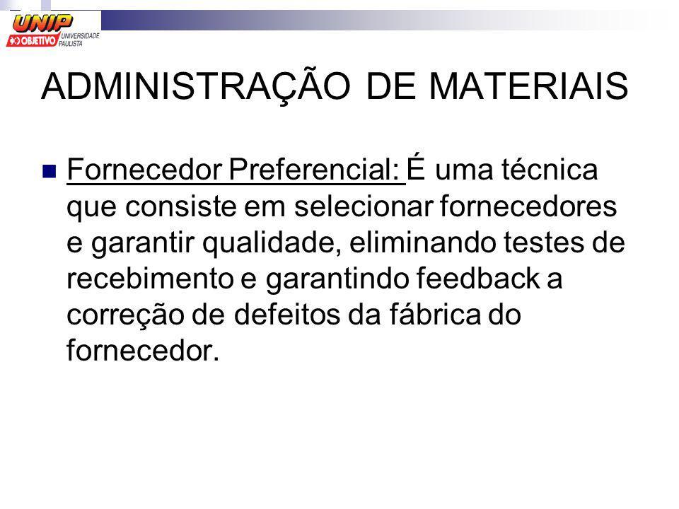 ADMINISTRAÇÃO DE MATERIAIS Fornecedor Preferencial: É uma técnica que consiste em selecionar fornecedores e garantir qualidade, eliminando testes de r