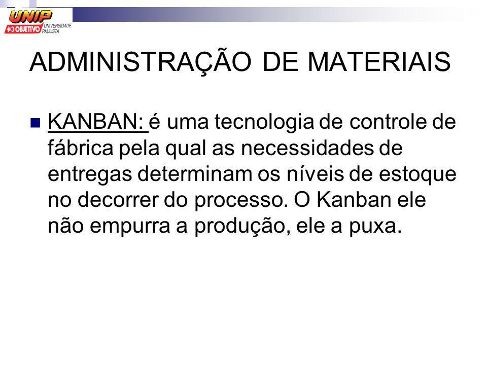 ADMINISTRAÇÃO DE MATERIAIS KANBAN: é uma tecnologia de controle de fábrica pela qual as necessidades de entregas determinam os níveis de estoque no de