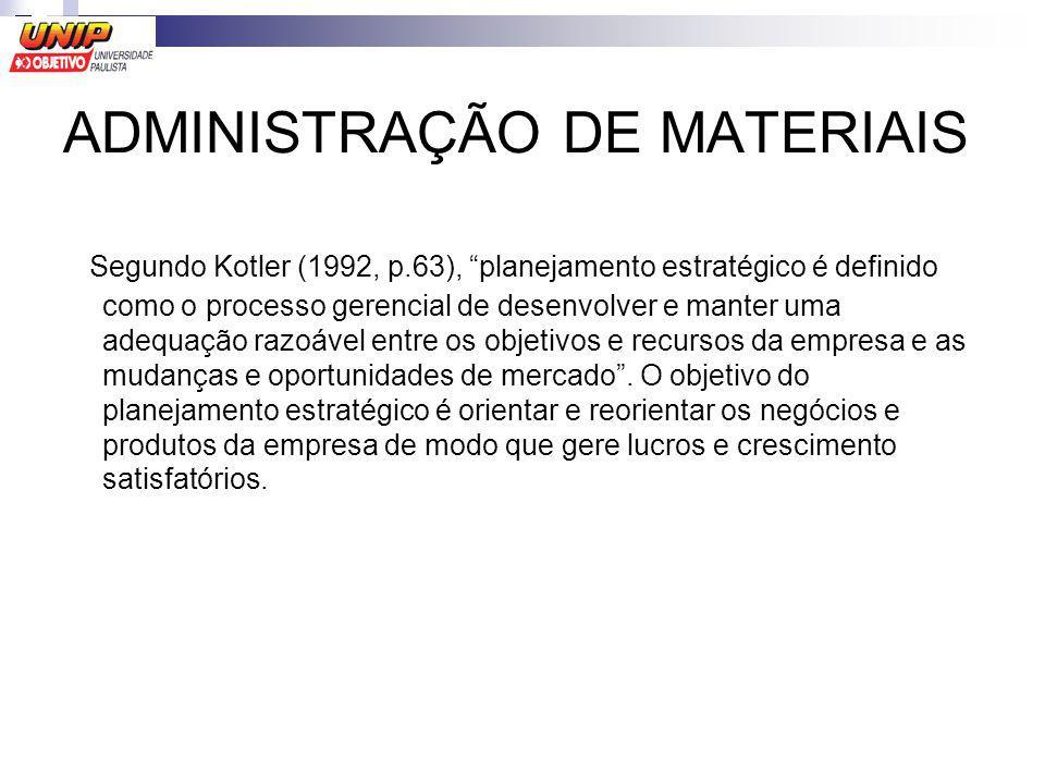ADMINISTRAÇÃO DE MATERIAIS Segundo Kotler (1992, p.63), planejamento estratégico é definido como o processo gerencial de desenvolver e manter uma adeq
