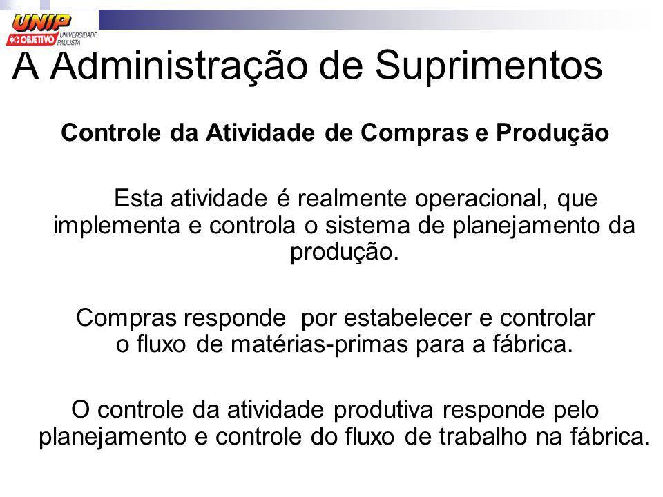 Controle da Atividade de Compras e Produção Esta atividade é realmente operacional, que implementa e controla o sistema de planejamento da produção. C