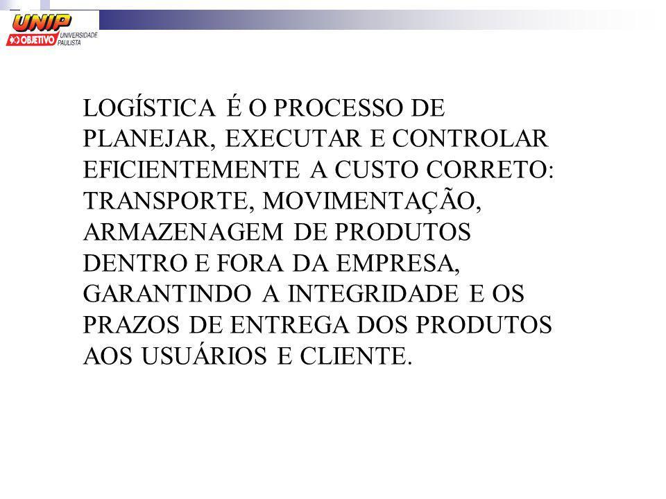 ADMINISTRAÇÃO DE SUPRIMENTOS Os Suprimentos podem ser classificados como: - Matérias Primas necessárias para fabricação de um produto.