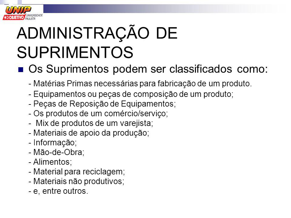 ADMINISTRAÇÃO DE SUPRIMENTOS Os Suprimentos podem ser classificados como: - Matérias Primas necessárias para fabricação de um produto. - Equipamentos
