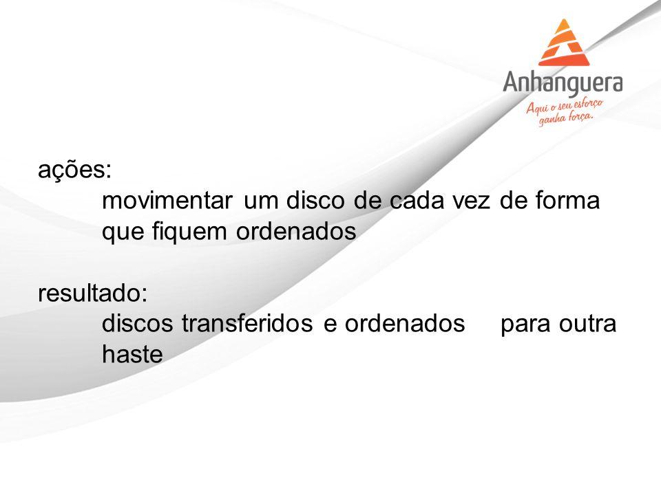 ações: movimentar um disco de cada vez de forma que fiquem ordenados resultado: discos transferidos e ordenados para outra haste