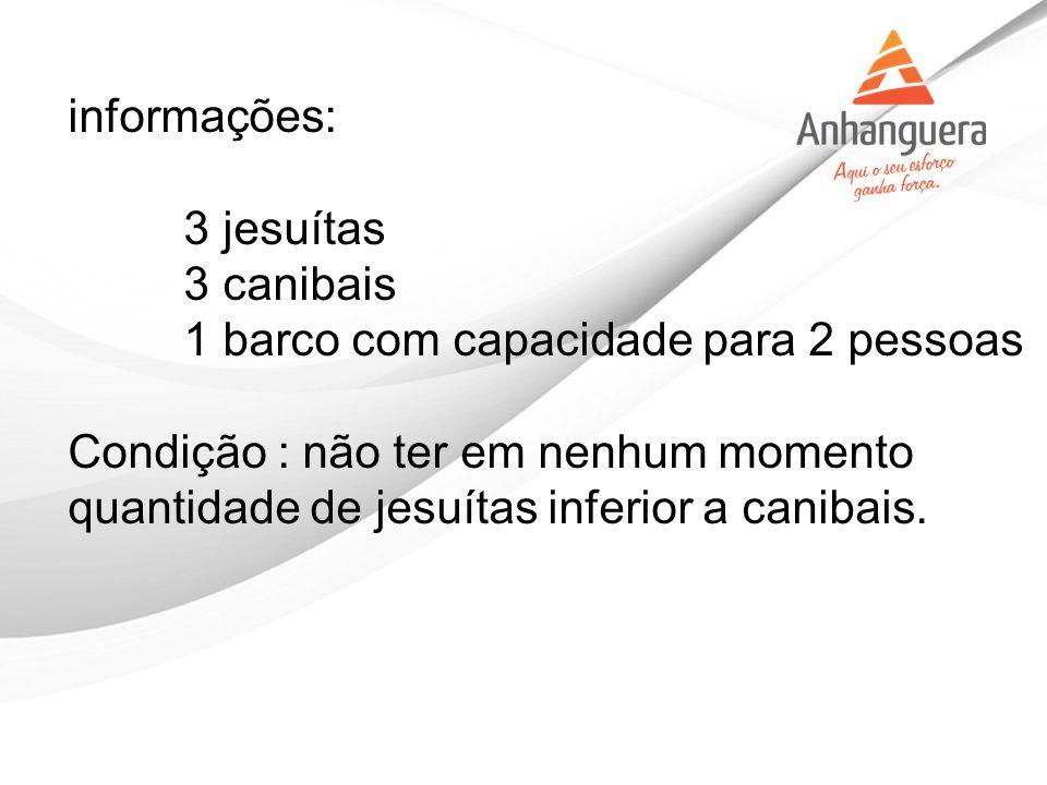 informações: 3 jesuítas 3 canibais 1 barco com capacidade para 2 pessoas Condição : não ter em nenhum momento quantidade de jesuítas inferior a caniba