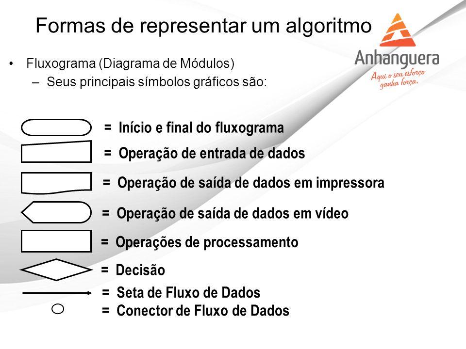 Fluxograma (Diagrama de Módulos) –Seus principais símbolos gráficos são: Formas de representar um algoritmo = Início e final do fluxograma = Operação