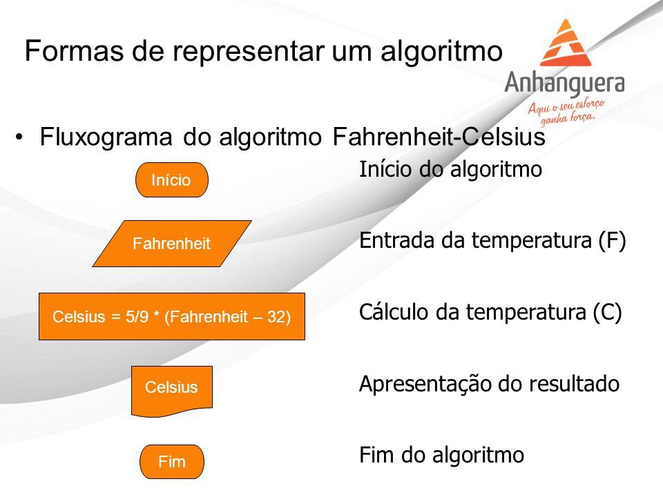 Formas de representar um algoritmo Fluxograma do algoritmo Fahrenheit-Celsius Início Fahrenheit Celsius = 5/9 * (Fahrenheit – 32) Celsius Fim Início d