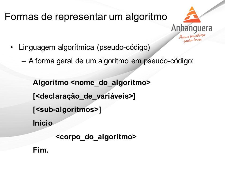 Formas de representar um algoritmo Linguagem algorítmica (pseudo-código) –A forma geral de um algoritmo em pseudo-código: Algoritmo [ ] Início Fim.